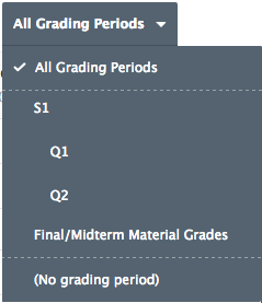 Grading_periods.png
